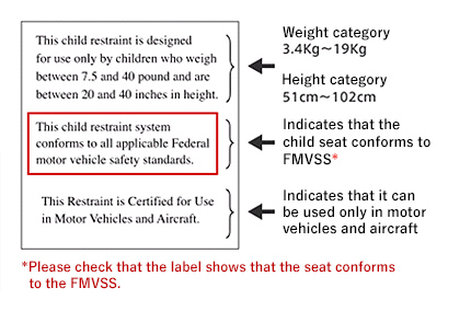 Conforms to American Federal Motor Vehicle Safety Standards (FMVSS)