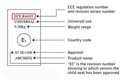 Granted ECE R44 approval by the United Nations Economic Commission for Europe